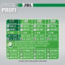 JBL CristalProfi i60 greenline - Aquarien Innenfilter