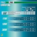 JBL ProCristal Compact UV-C Wasserklärer für Aquarien 5 W