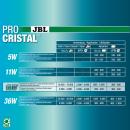 JBL ProCristal Compact UV-C Wasserklärer für Aquarien 18W